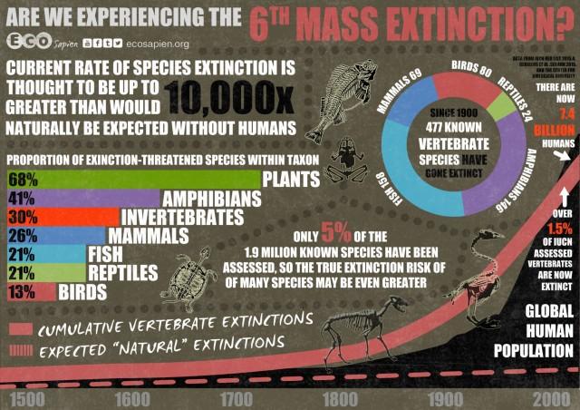 6th_extinction_jpg
